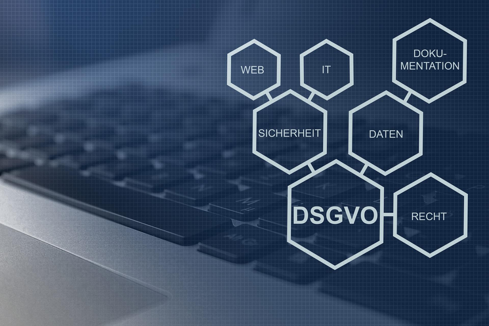 Wordpress und Datenschutz DSGVO